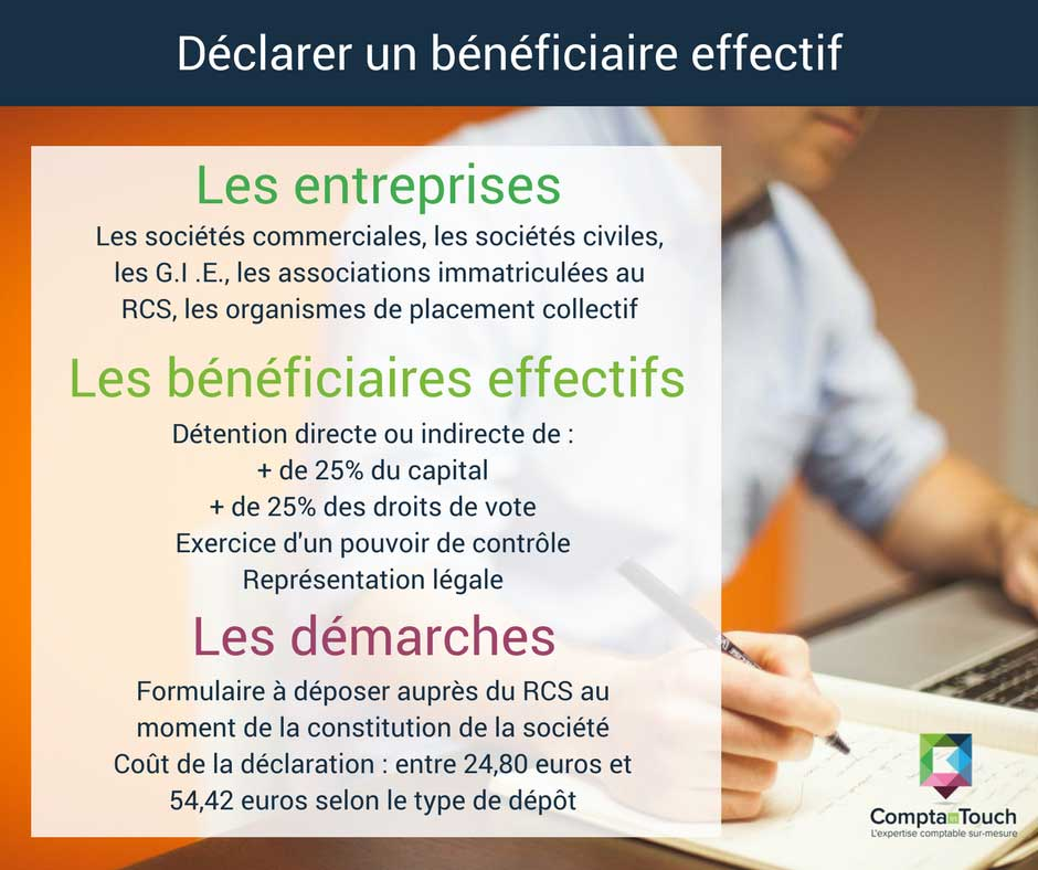 beneficiaire effectif societe